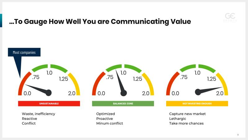 Santucci CR CommunicatingValue