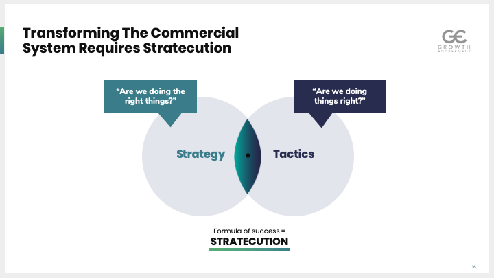 Blend Strategy and Tactics to Help Sales Win