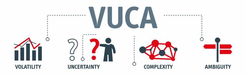 VUCA Sales and Marketing