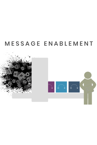Message Enablement