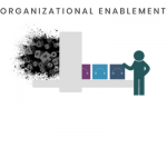 Group logo of Organizational Enablement Group